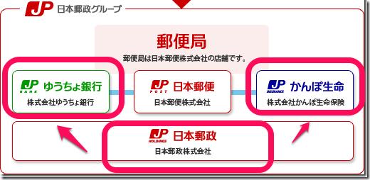 postalfamily