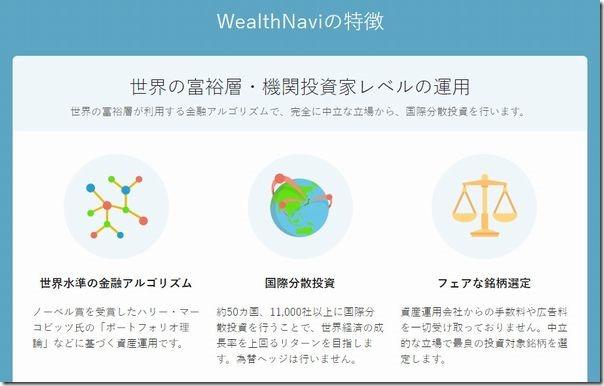 wealthnabitokucho
