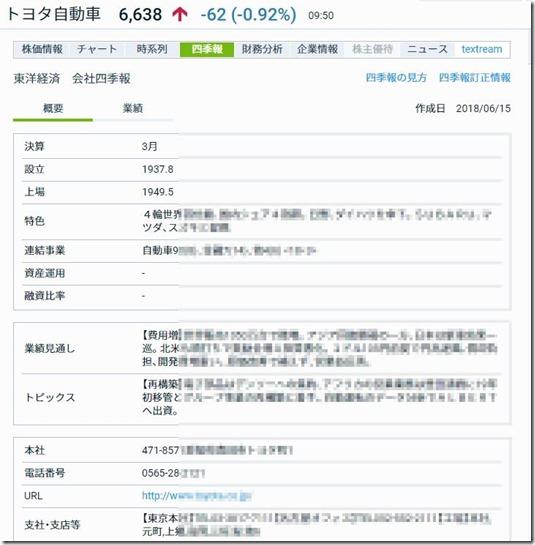gmo_shikiho