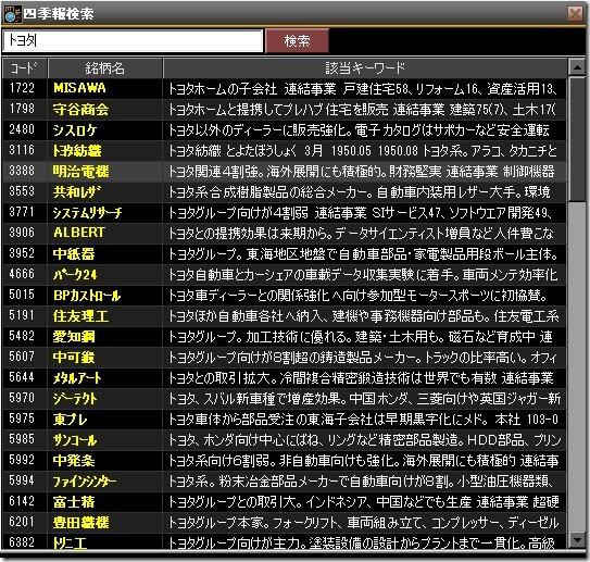 kabustation_shikiho1