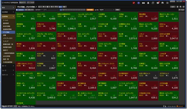 marketspeed_heatmap