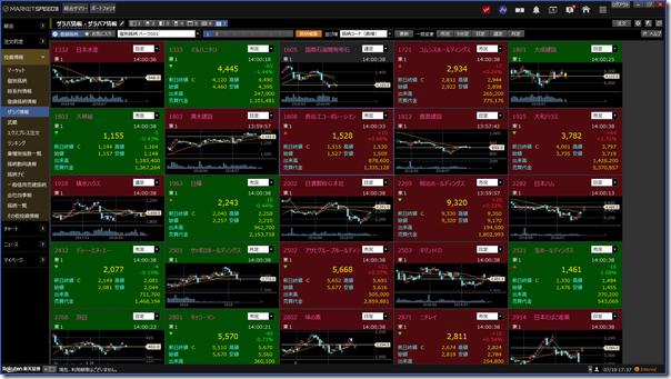 marketspeed_multichart