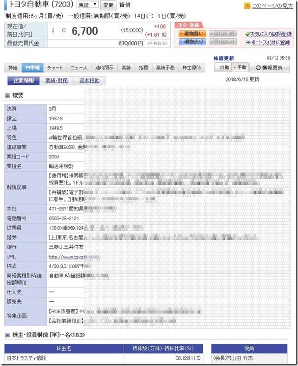 rakuten_shikiho