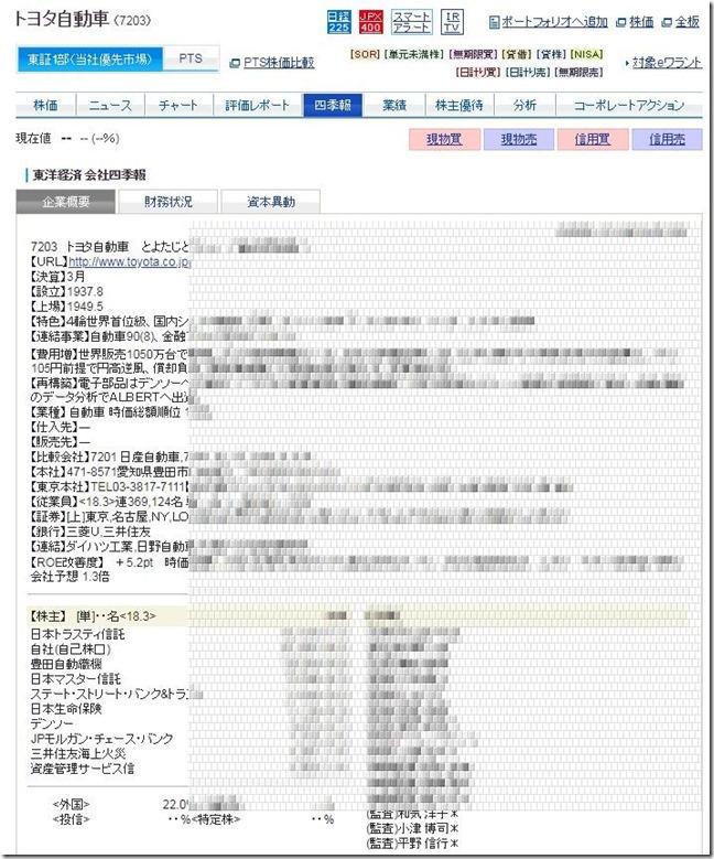 sbi_shikiho