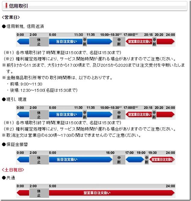 nikko_shinyoutime